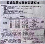 怎么看待近期深圳小产权房调控?
